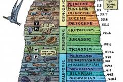 geologic-time-drawing